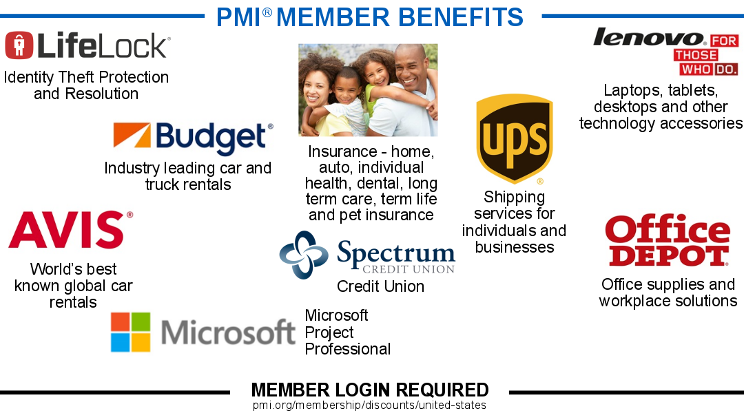 PMI MEMBER BENEFITS 2019